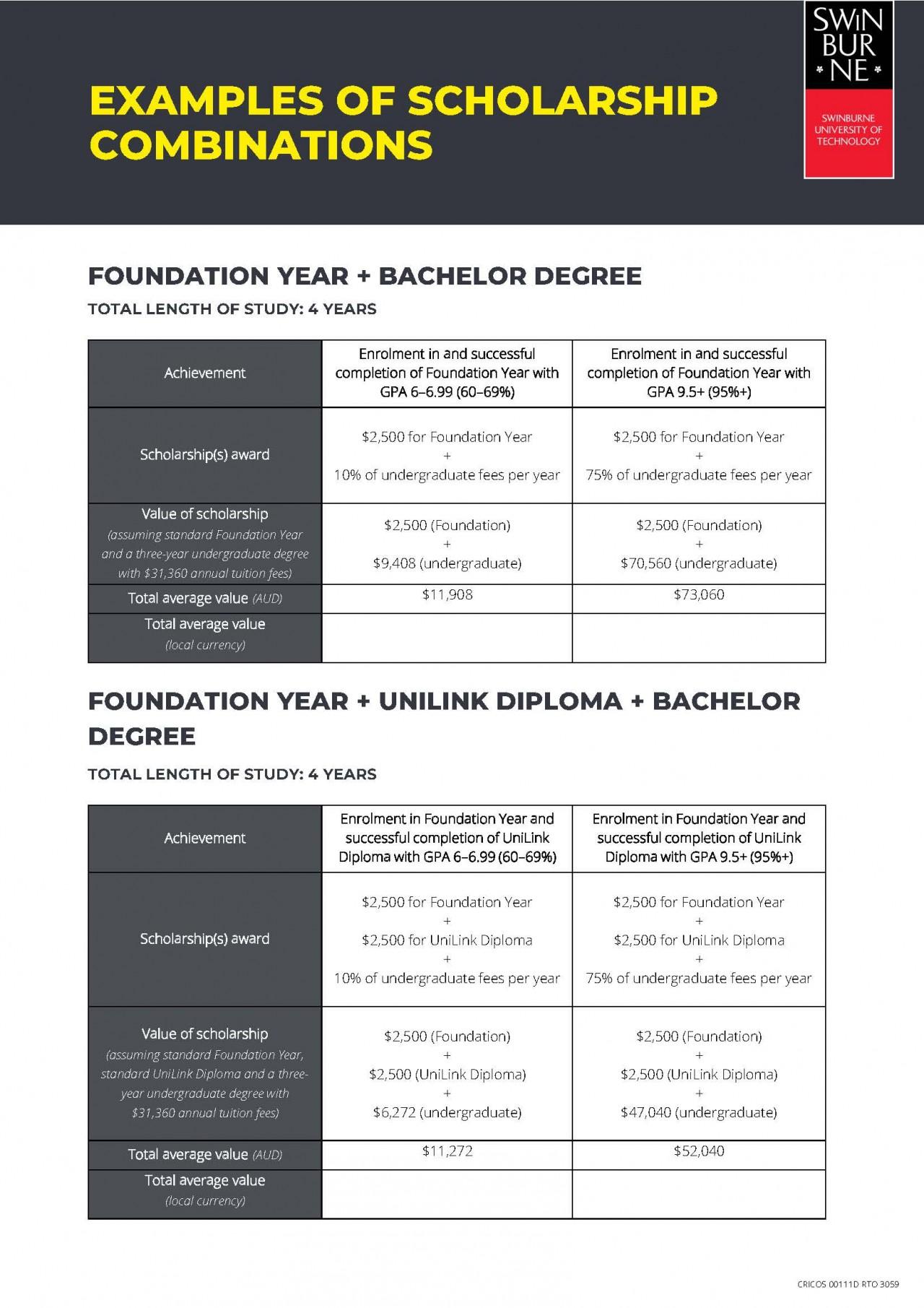 Swinburne IEP Scholarship (1)_Page_3.jpg